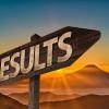 Wokingham GCSE Results